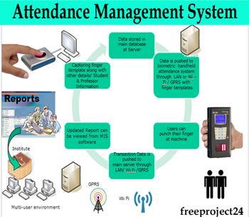 AttendanceManagemenSystem