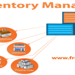 Inventory-Management-java